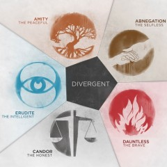 The 5 Virtue-Based Factions Of 'Divergent'